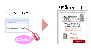 アンケート終了画面から商品紹介サイトへの誘導事例